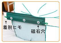 磁石式ワンタッチシート